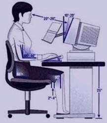 چشم, چشم درد, کار با کامپیوتر, قرمزی چشم, خستگی چشم