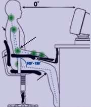 صندلی محل کارتان قاتل شماست