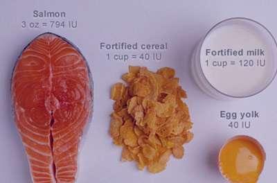 نقش ویتامین D در بدن, ویتامین D, پیشگیری از بیماری