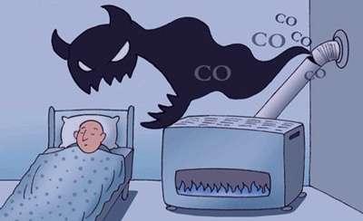 علائم گازگرفتگی, پیشگیری از گازگرفتگی