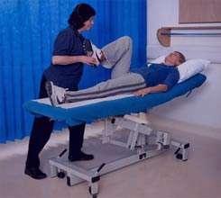 درمان زانودرد با فیزیوتراپی, درمان سرگیجه