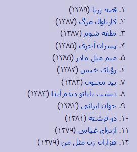 فیلمهای شراره دولت ابادی