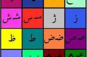 """آشنایی با """"حروف الفبا"""" + """"حروف الفبای فارسی"""" به ترتیب"""