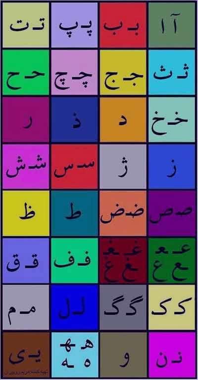حروف الفبا